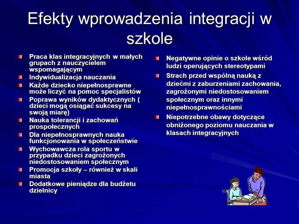 Efekty wprowadzenia integracji w szkole