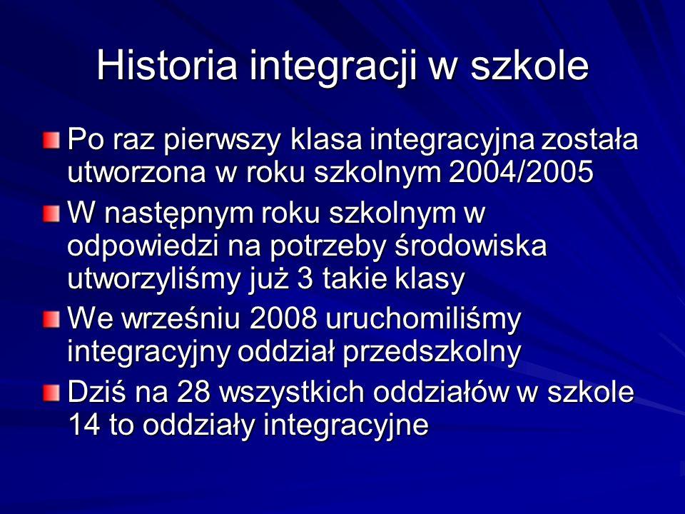 Historia integracji w szkole