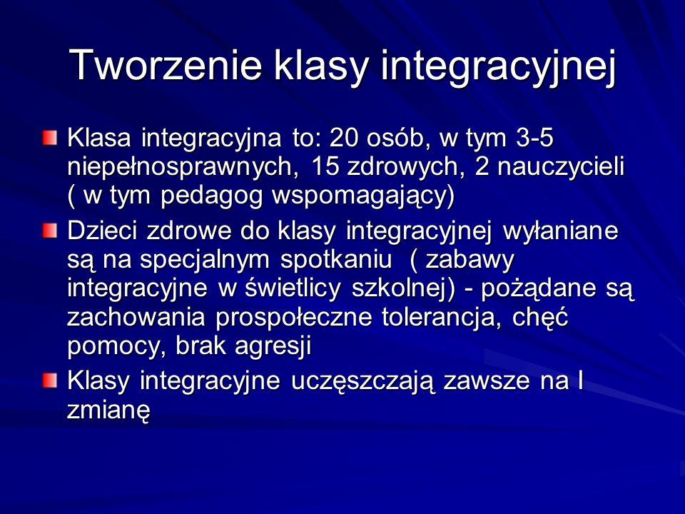 Tworzenie klasy integracyjnej