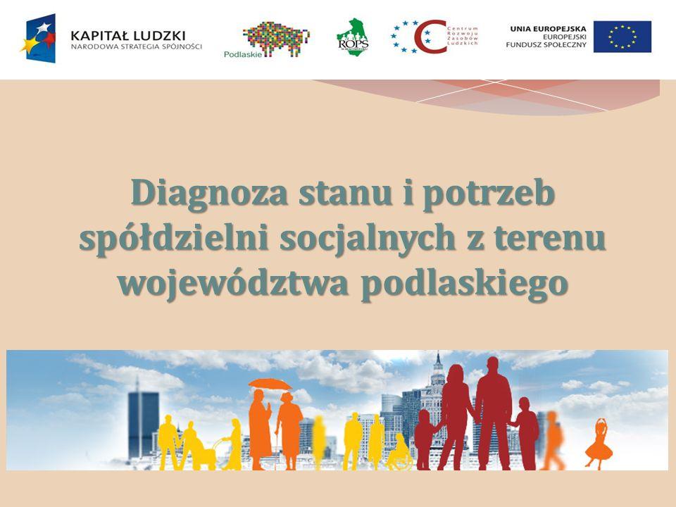 Diagnoza stanu i potrzeb spółdzielni socjalnych z terenu województwa podlaskiego