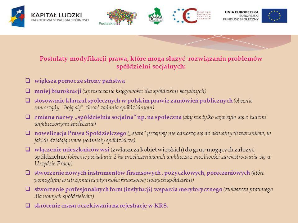 Postulaty modyfikacji prawa, które mogą służyć rozwiązaniu problemów spółdzielni socjalnych: