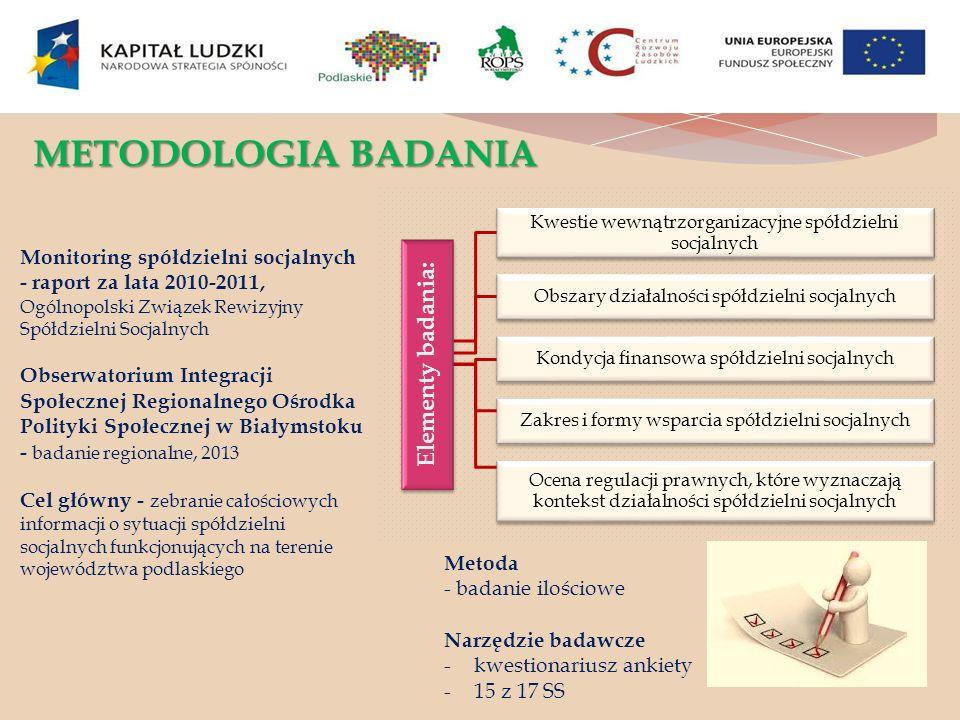 METODOLOGIA BADANIA Elementy badania: