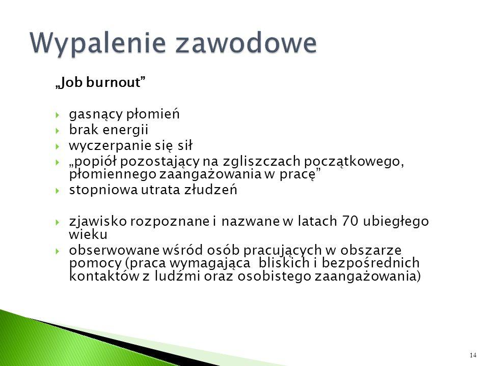 """Wypalenie zawodowe """"Job burnout gasnący płomień brak energii"""