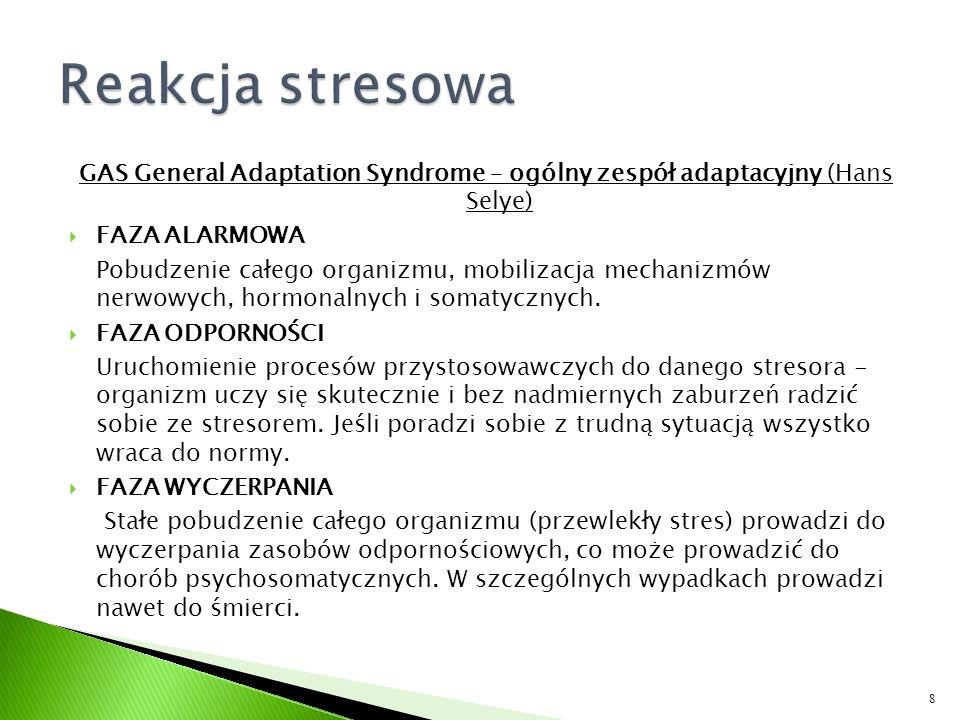 Reakcja stresowa GAS General Adaptation Syndrome – ogólny zespół adaptacyjny (Hans Selye) FAZA ALARMOWA.