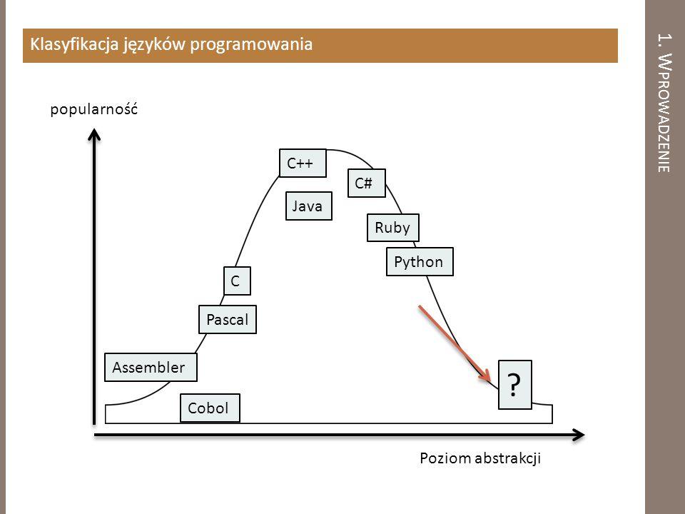1. Wprowadzenie Klasyfikacja języków programowania popularność C++