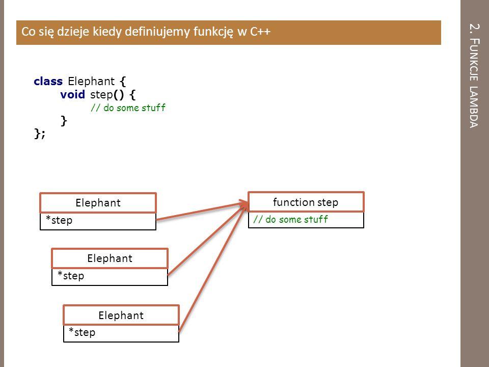 2. Funkcje lambda Co się dzieje kiedy definiujemy funkcję w C++