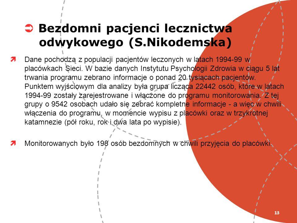 Bezdomni pacjenci lecznictwa odwykowego (S.Nikodemska)