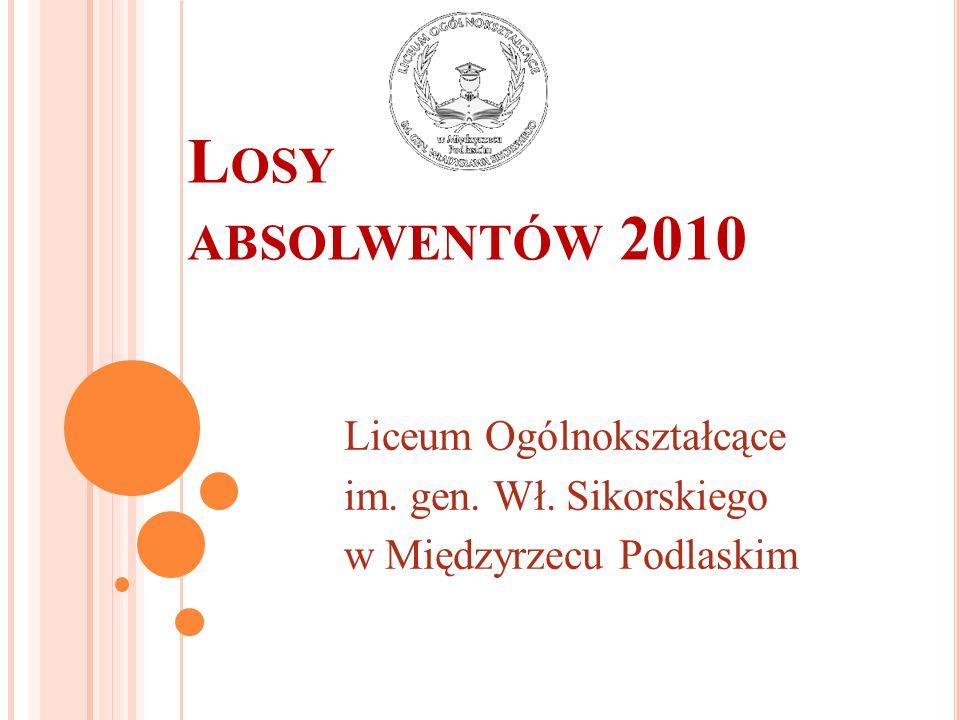 Losy absolwentów 2010 Liceum Ogólnokształcące im. gen. Wł. Sikorskiego