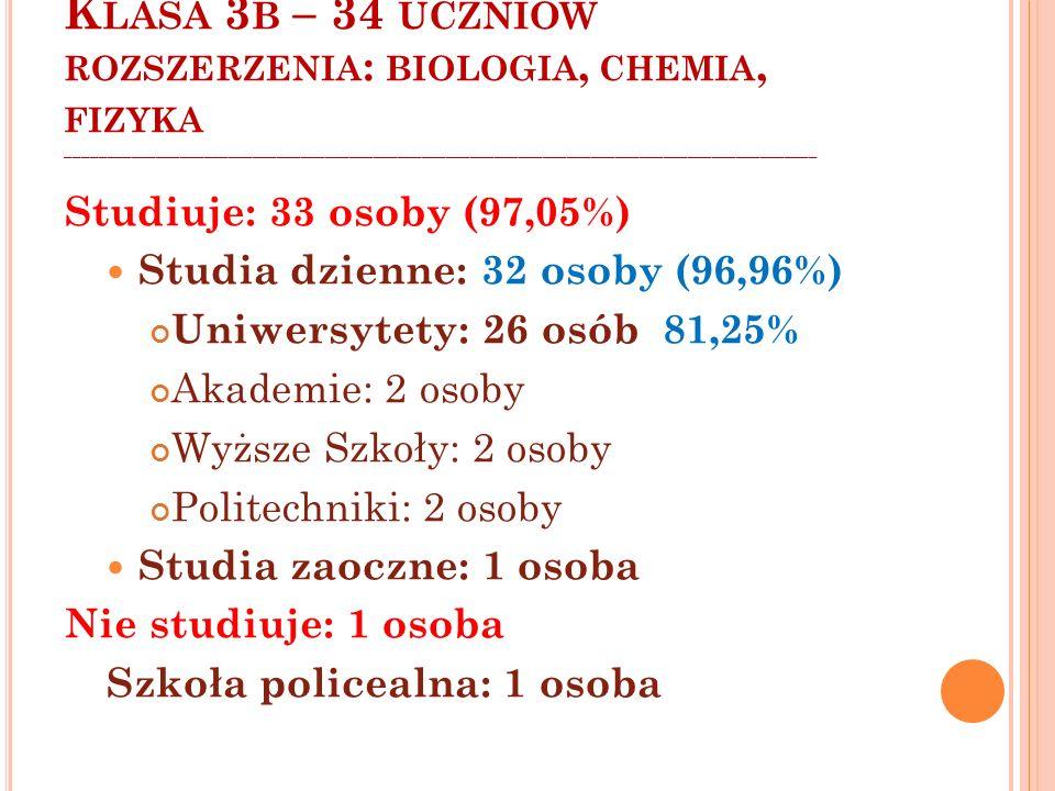 Klasa 3b – 34 uczniów rozszerzenia: biologia, chemia, fizyka _____________________________________________________________________________________________