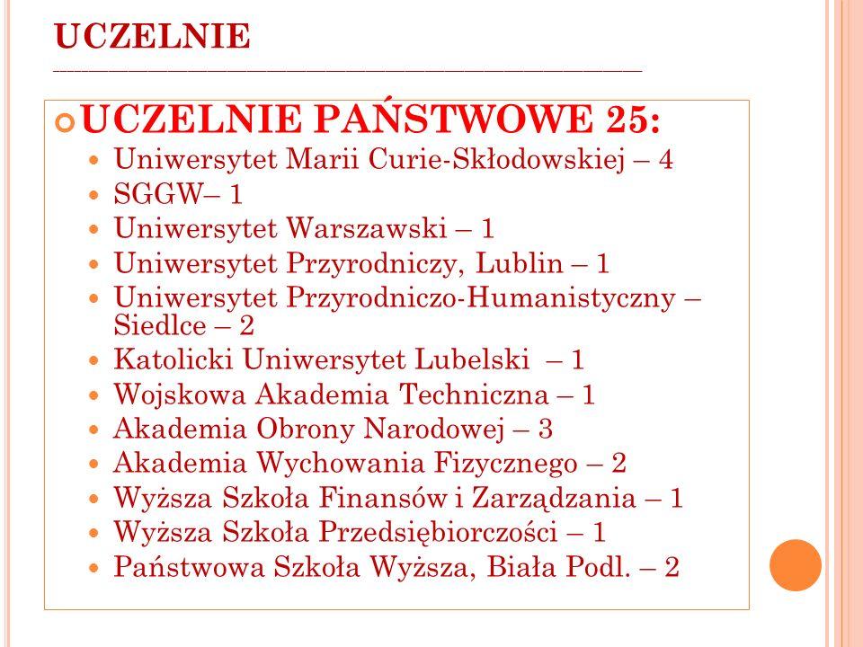 Klasa 3c preferowane uczelnie _________________________________________________________________________________________