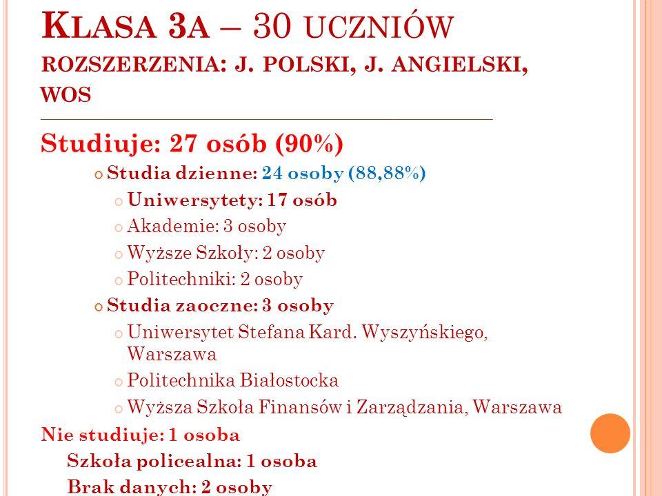 Klasa 3a – 30 uczniów rozszerzenia: j. polski, j