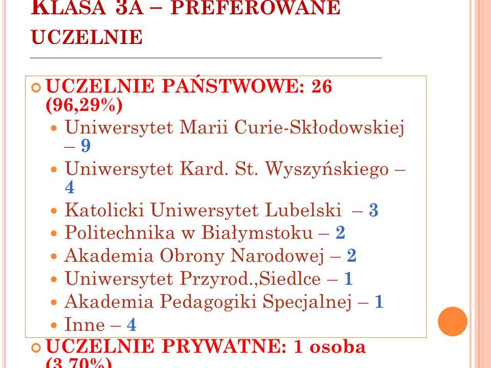 Klasa 3a – preferowane uczelnie ______________________________________________________________________________________