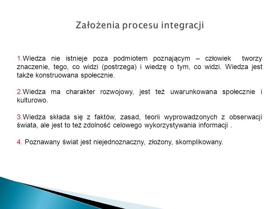 Założenia procesu integracji