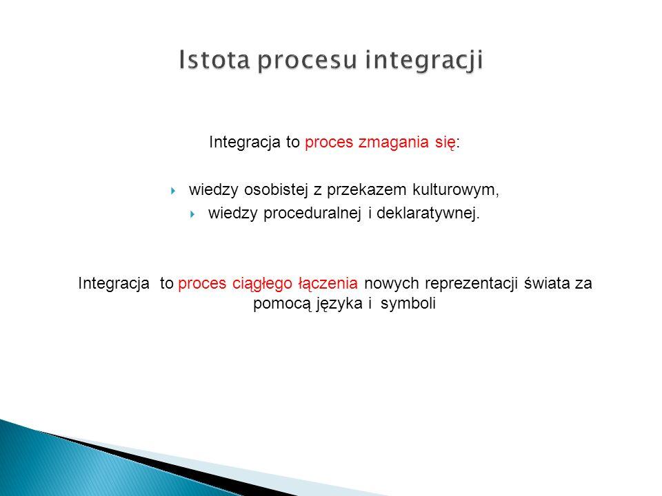 Istota procesu integracji