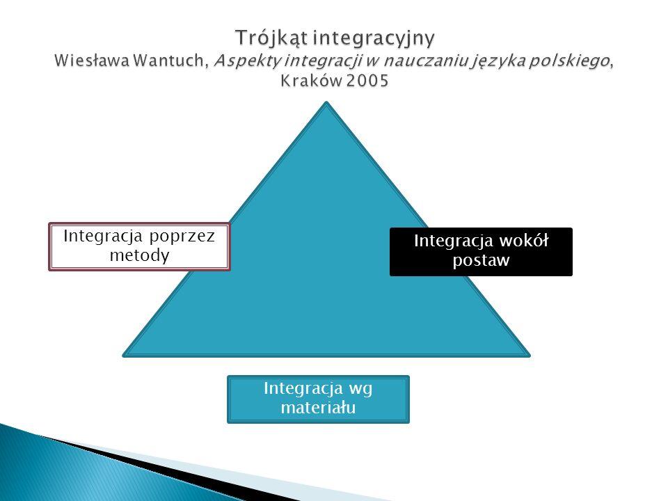 Trójkąt integracyjny Wiesława Wantuch, Aspekty integracji w nauczaniu języka polskiego, Kraków 2005
