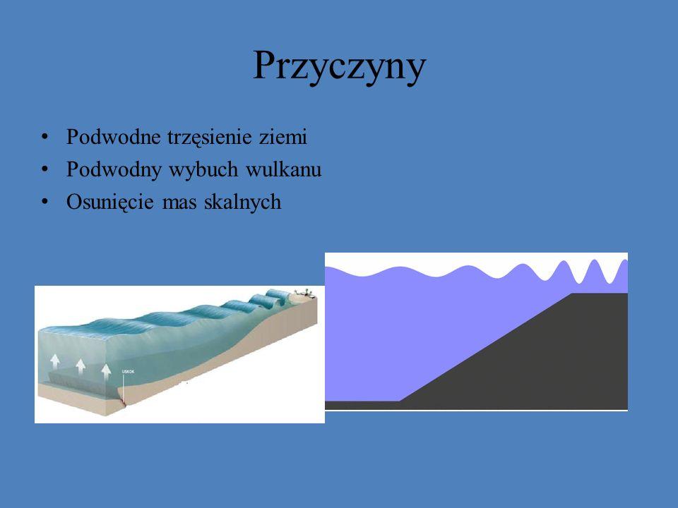 Przyczyny Podwodne trzęsienie ziemi Podwodny wybuch wulkanu
