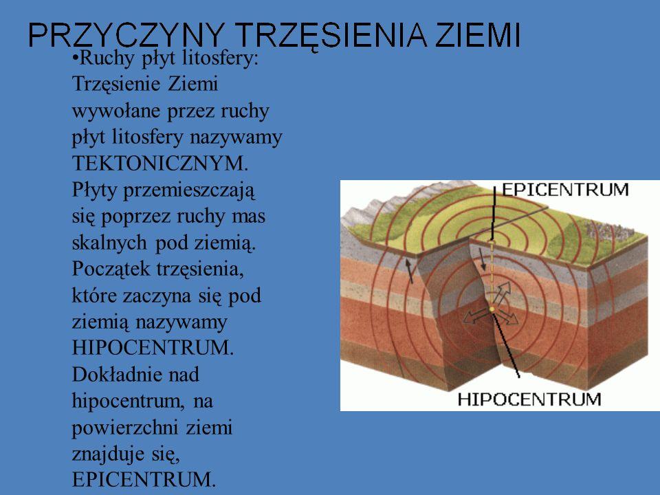 Ruchy płyt litosfery: