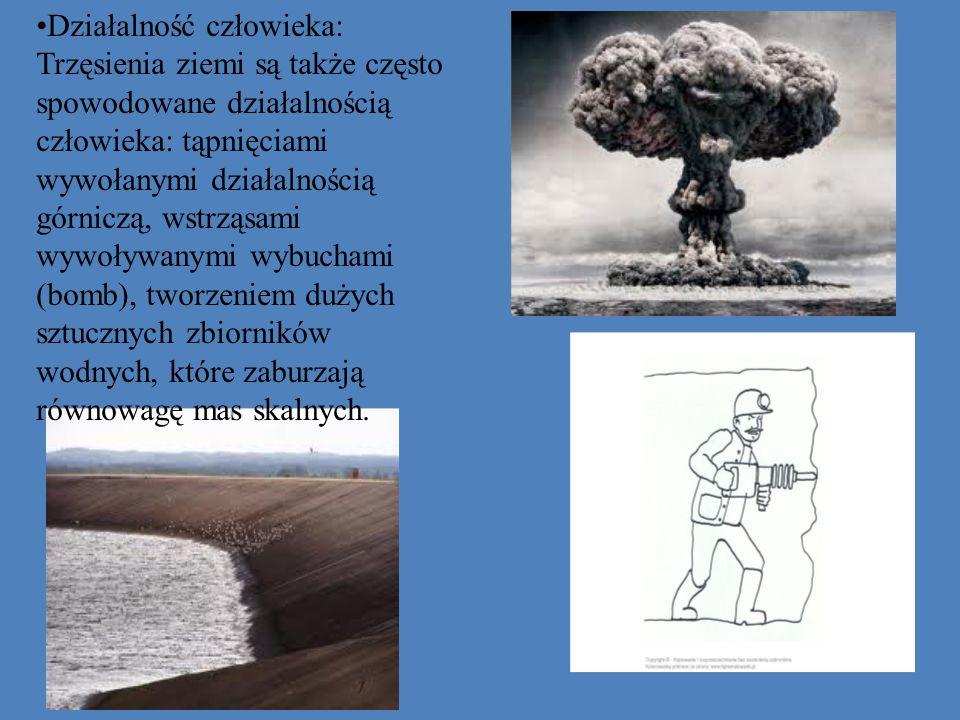 Działalność człowieka: