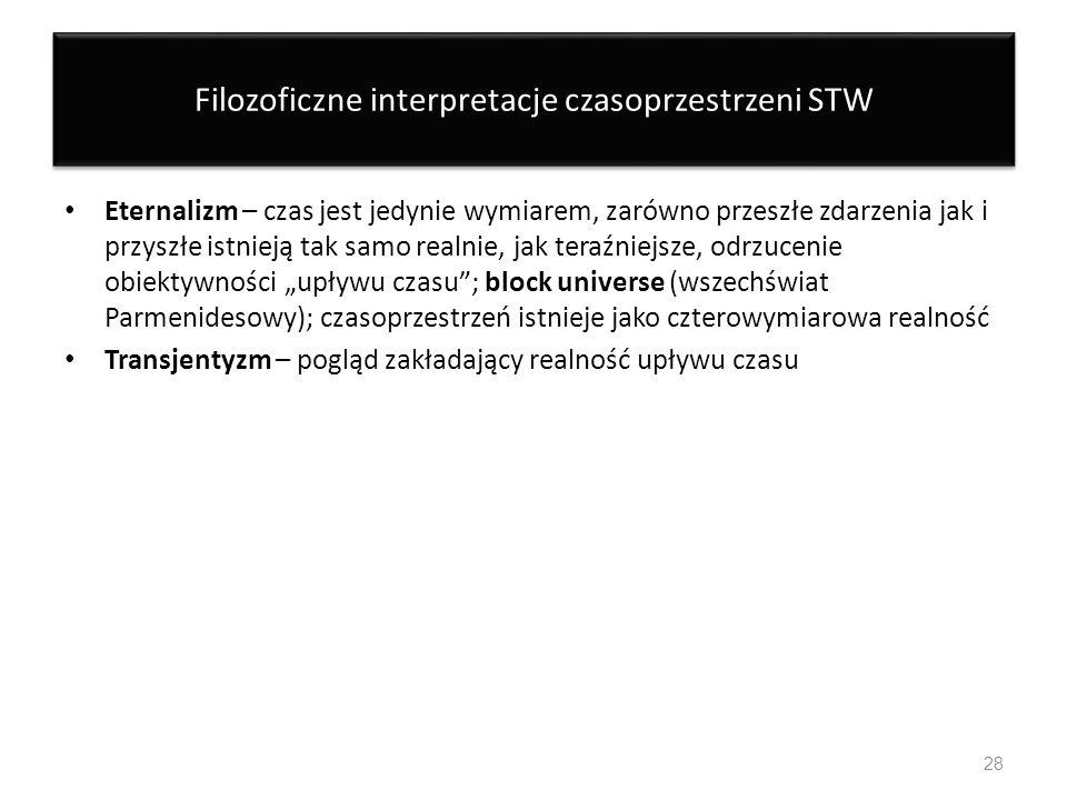 Filozoficzne interpretacje czasoprzestrzeni STW