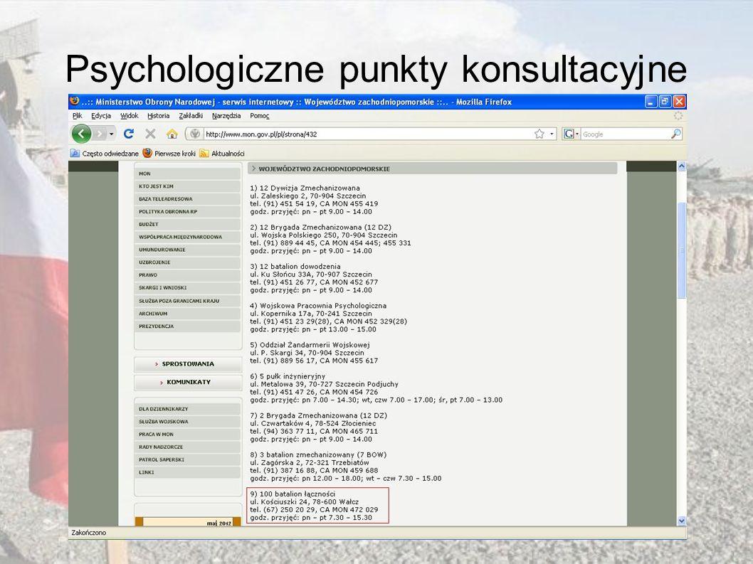 Psychologiczne punkty konsultacyjne