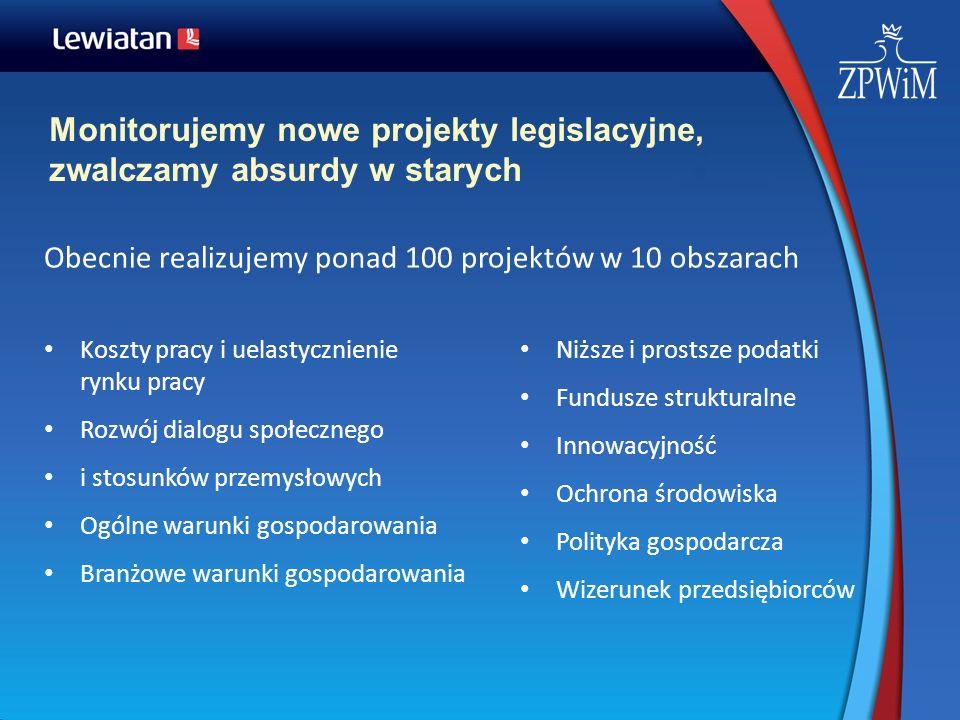 Monitorujemy nowe projekty legislacyjne, zwalczamy absurdy w starych