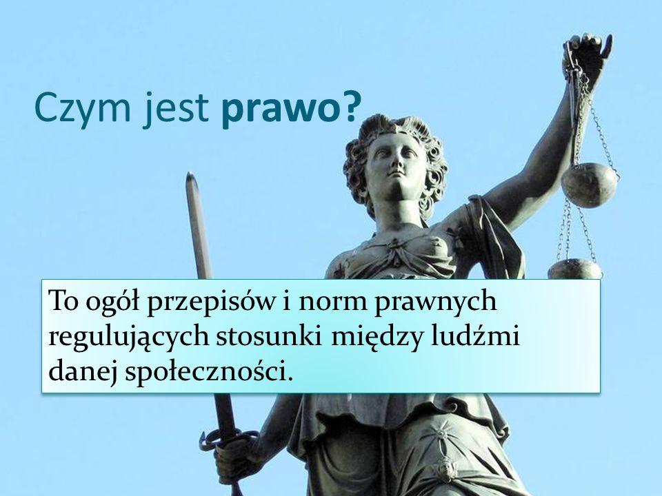 Czym jest prawo.