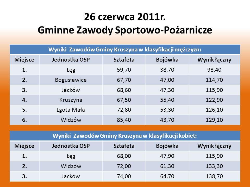 26 czerwca 2011r. Gminne Zawody Sportowo-Pożarnicze