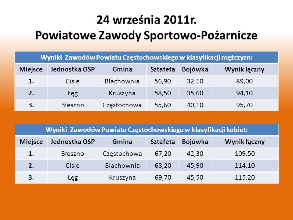 24 września 2011r. Powiatowe Zawody Sportowo-Pożarnicze
