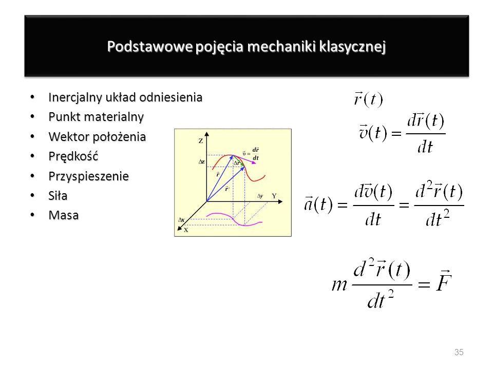 Podstawowe pojęcia mechaniki klasycznej