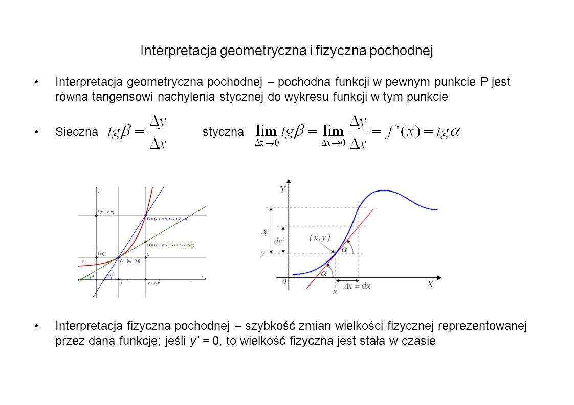 Interpretacja geometryczna i fizyczna pochodnej
