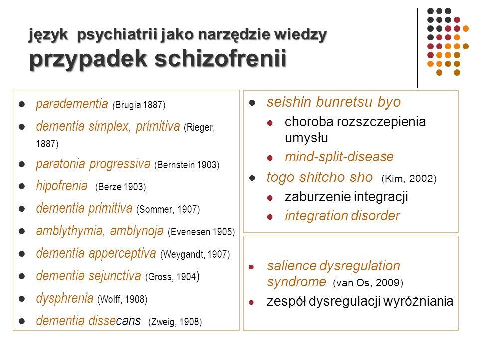 język psychiatrii jako narzędzie wiedzy przypadek schizofrenii