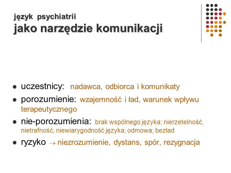 język psychiatrii jako narzędzie komunikacji