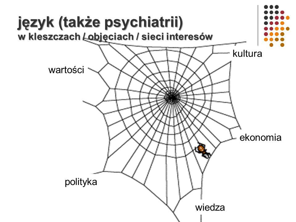 język (także psychiatrii) w kleszczach / objęciach / sieci interesów