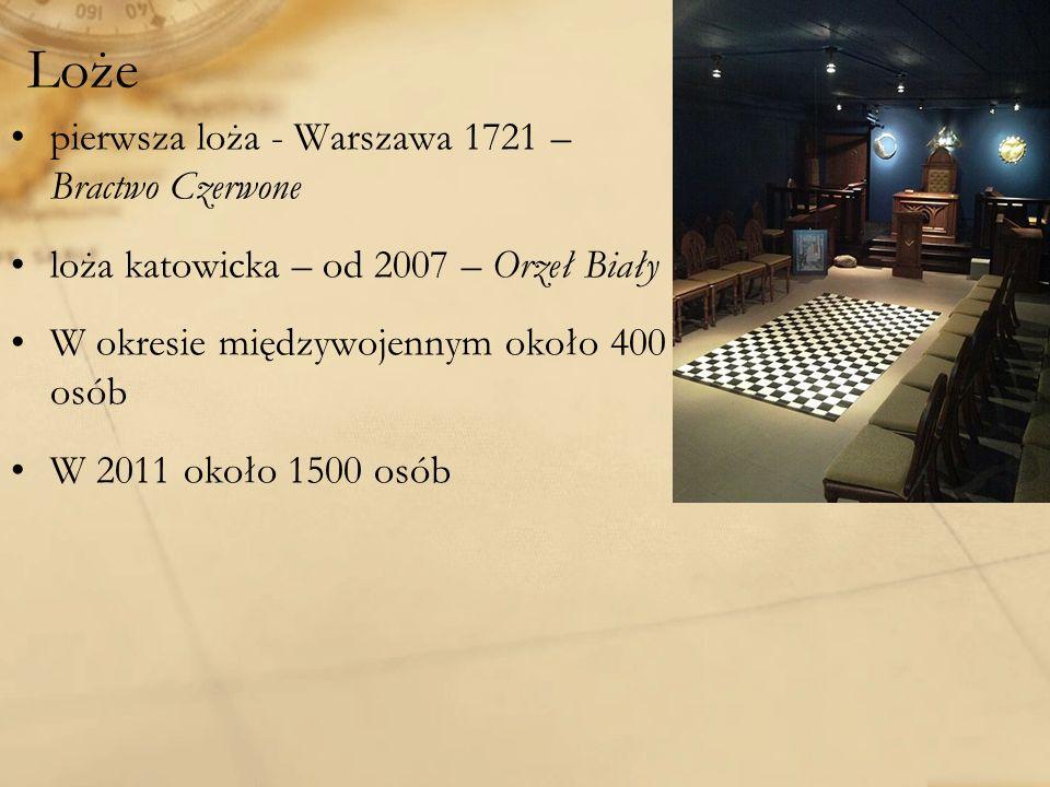Loże pierwsza loża - Warszawa 1721 – Bractwo Czerwone