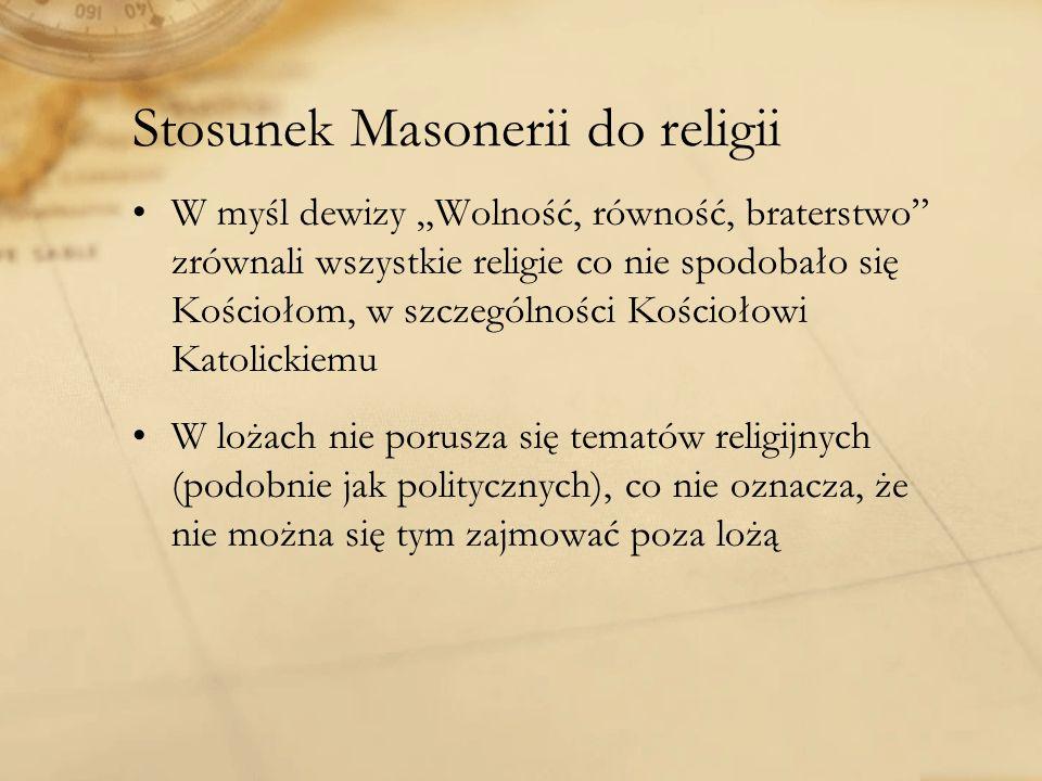 Stosunek Masonerii do religii