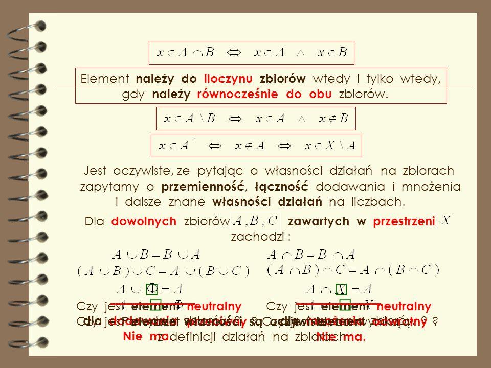 □ □ □ □ Element należy do iloczynu zbiorów wtedy i tylko wtedy,