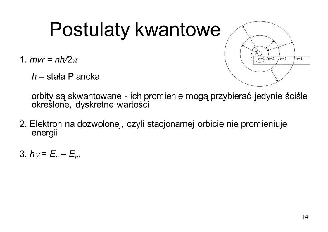 Postulaty kwantowe Bohra