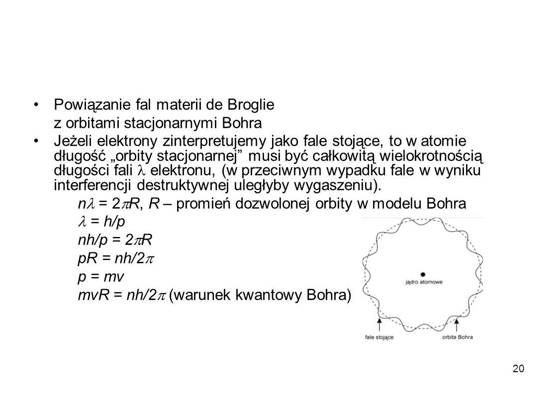 Powiązanie fal materii de Broglie z orbitami stacjonarnymi Bohra