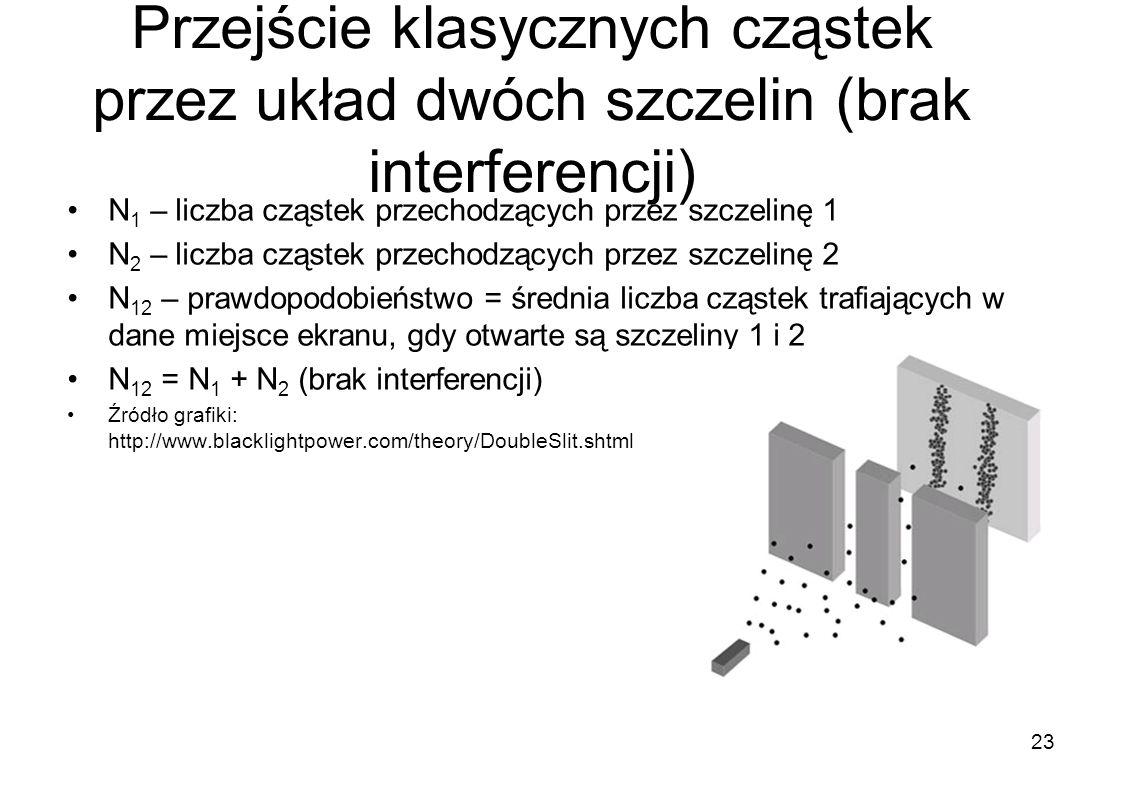 Przejście klasycznych cząstek przez układ dwóch szczelin (brak interferencji)