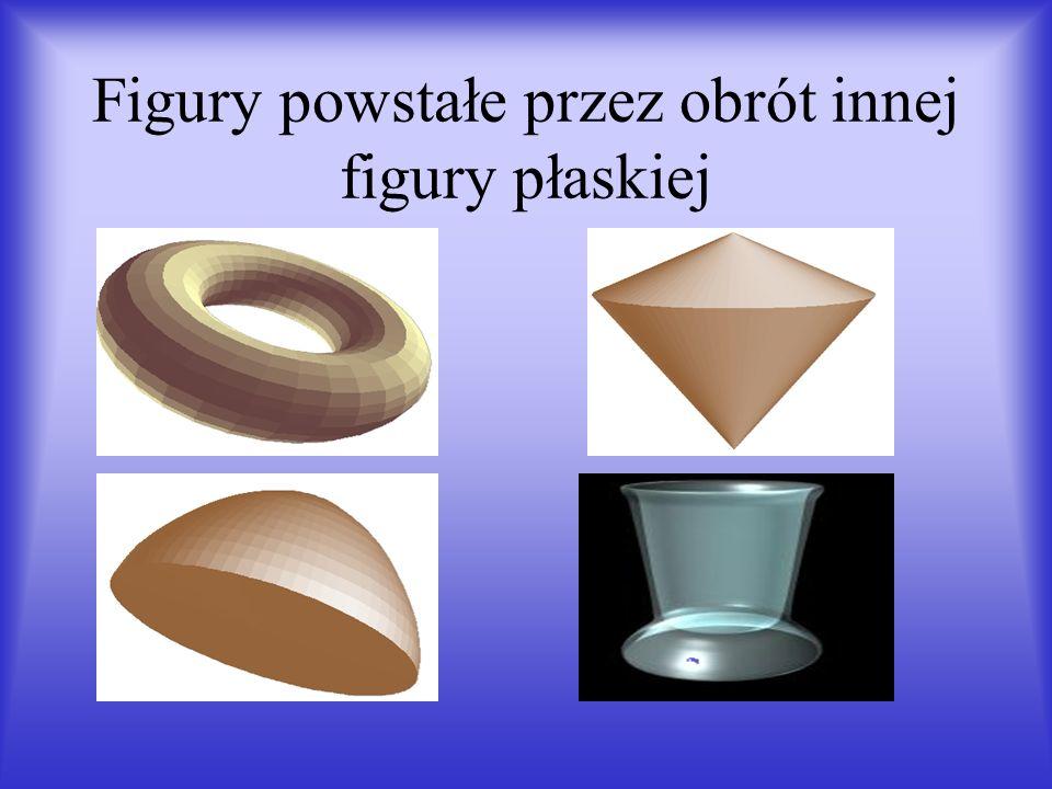 Figury powstałe przez obrót innej figury płaskiej