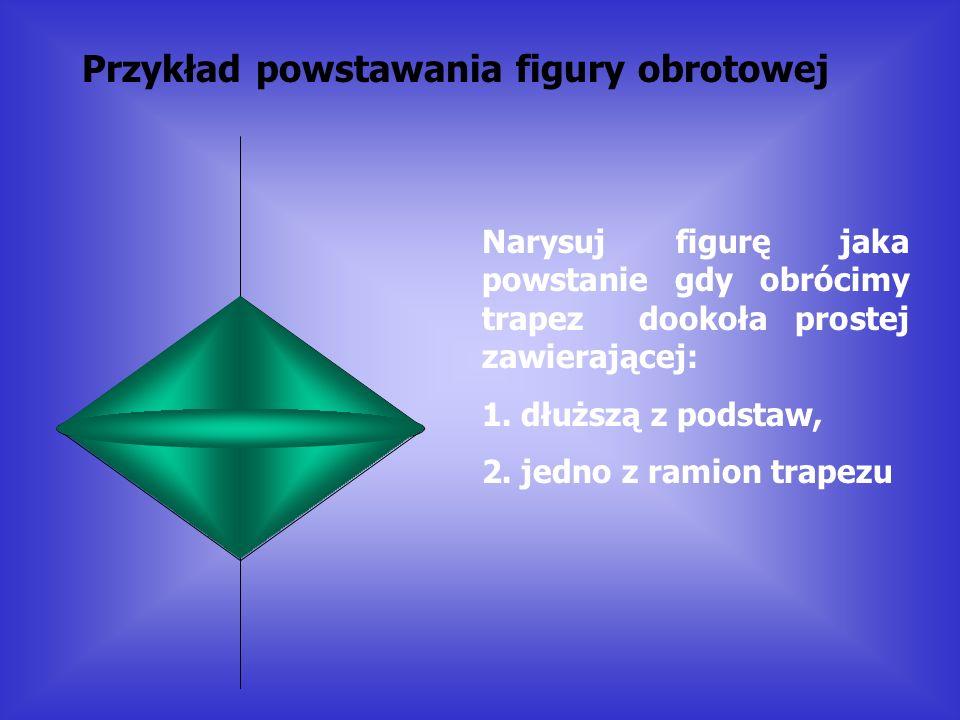 Przykład powstawania figury obrotowej