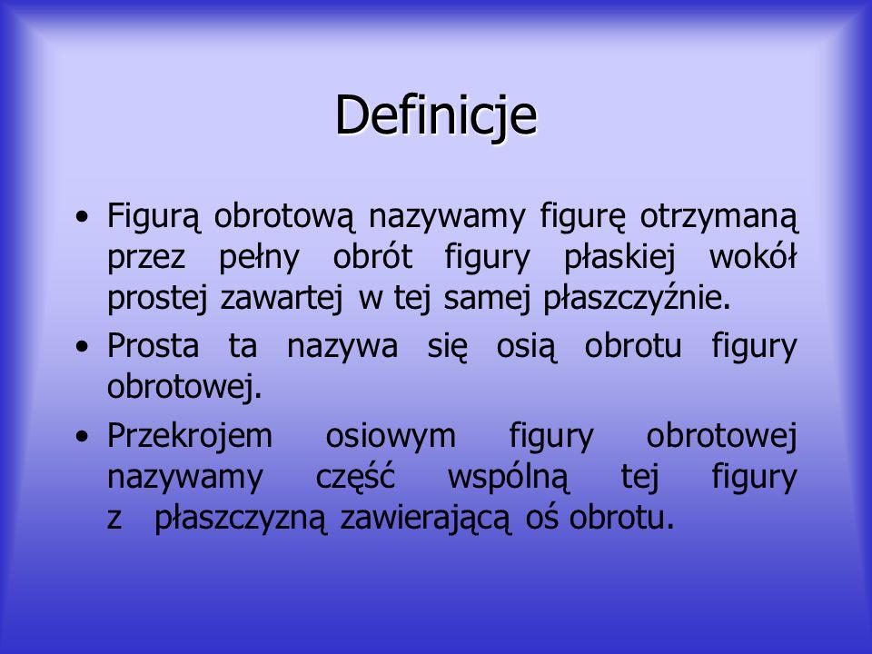 Definicje Figurą obrotową nazywamy figurę otrzymaną przez pełny obrót figury płaskiej wokół prostej zawartej w tej samej płaszczyźnie.