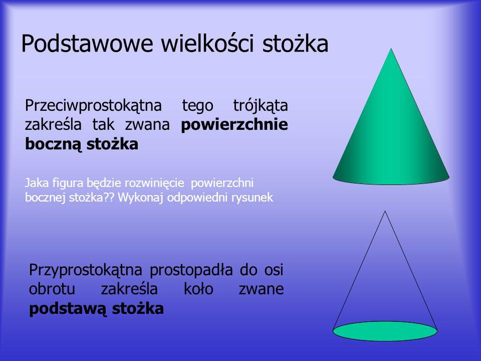 Podstawowe wielkości stożka