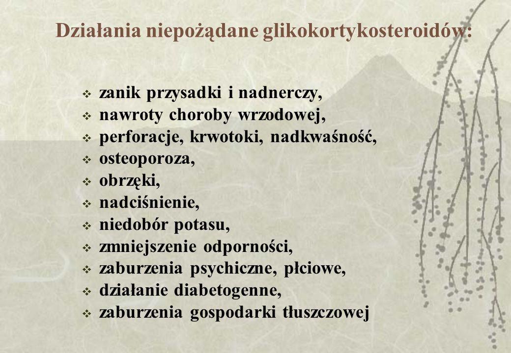 Działania niepożądane glikokortykosteroidów: