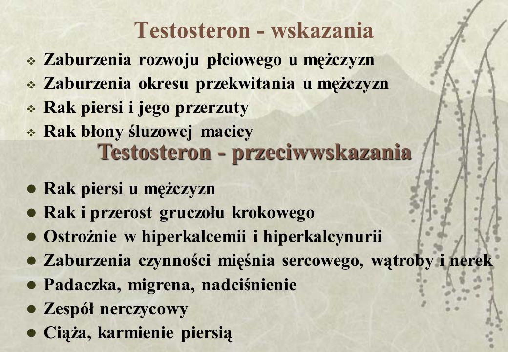 Testosteron - wskazania
