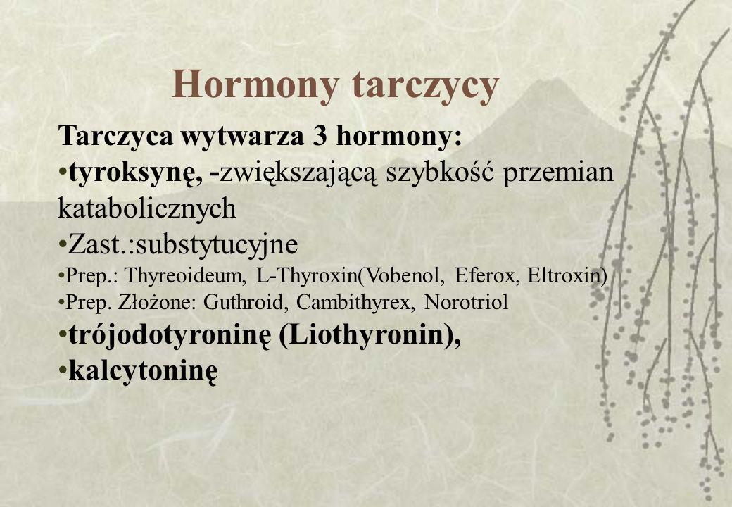 Hormony tarczycy Tarczyca wytwarza 3 hormony: