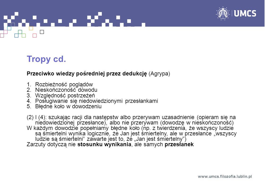 Tropy cd. Przeciwko wiedzy pośredniej przez dedukcję (Agrypa)