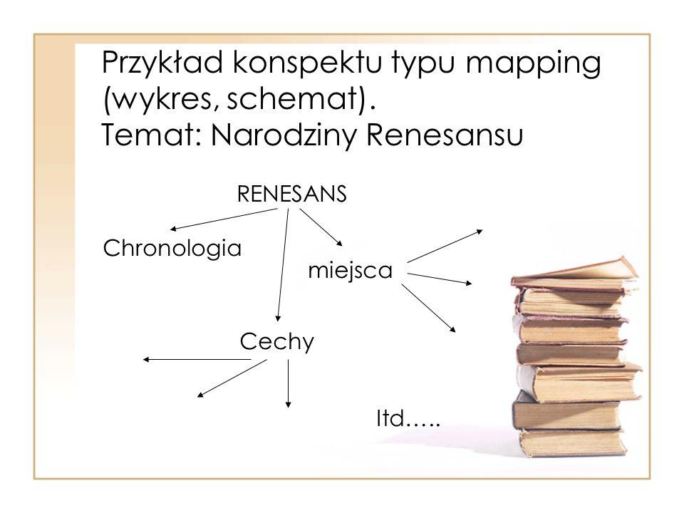 Przykład konspektu typu mapping (wykres, schemat)