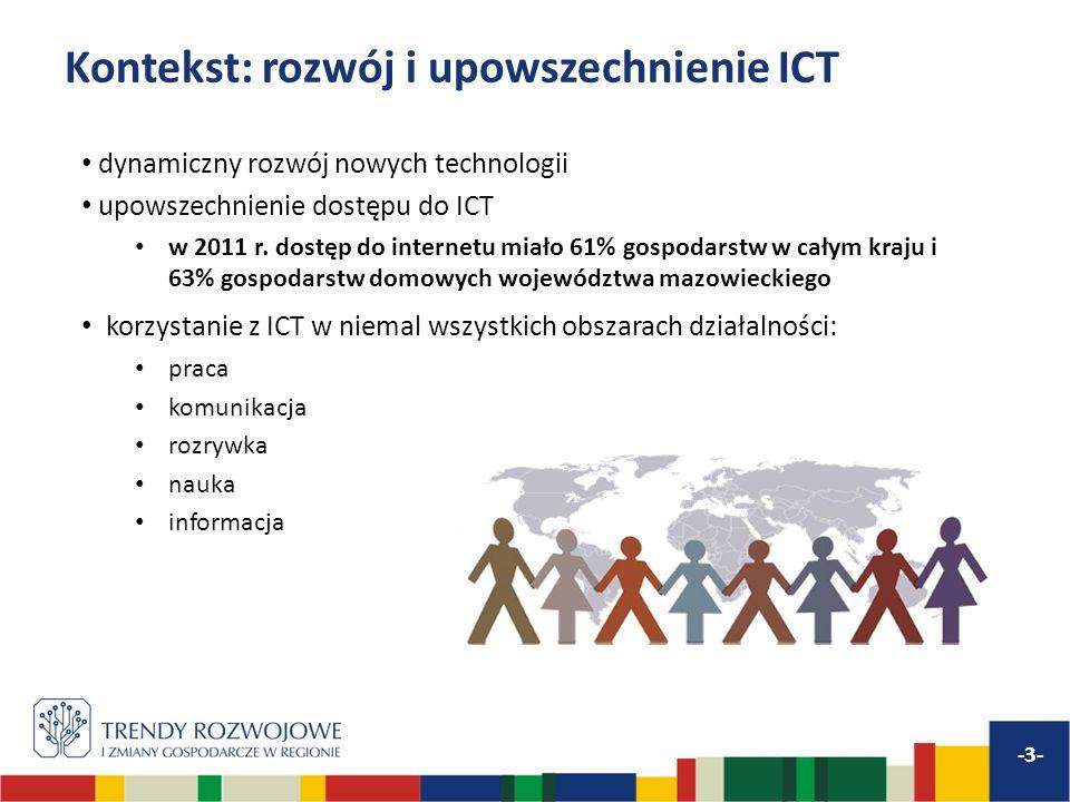 Kontekst: rozwój i upowszechnienie ICT