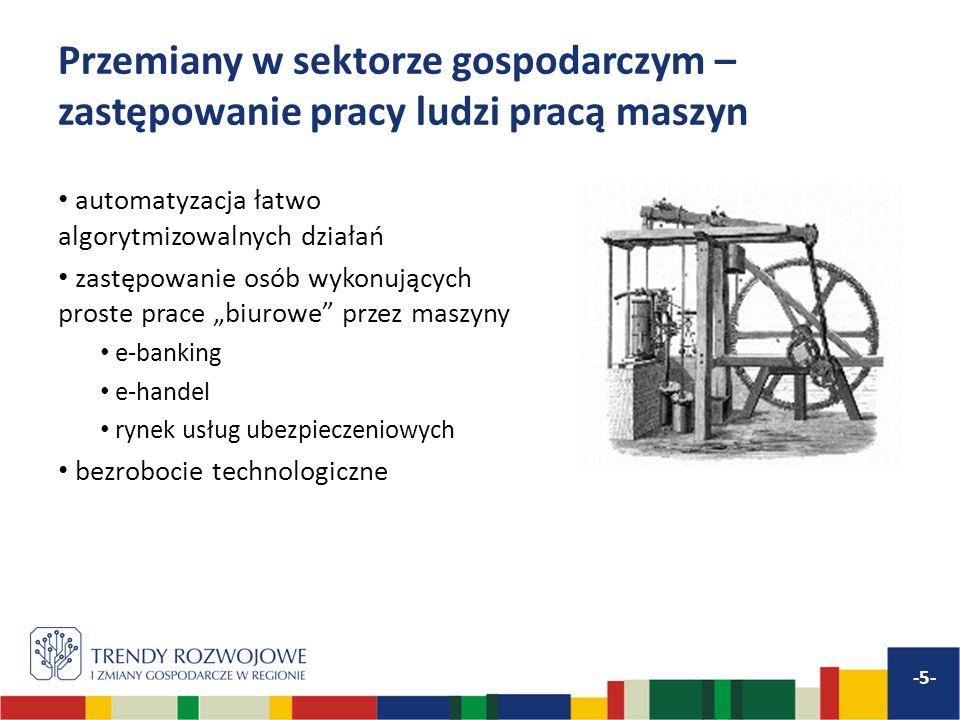 Przemiany w sektorze gospodarczym – zastępowanie pracy ludzi pracą maszyn